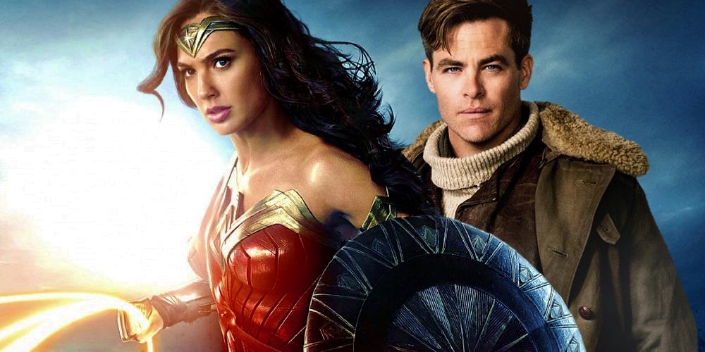 Wonder Woman 2 akan Ditayangkan Pada Tahun 2020