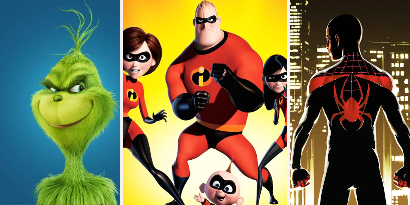 Animated Movies Coming In 2018