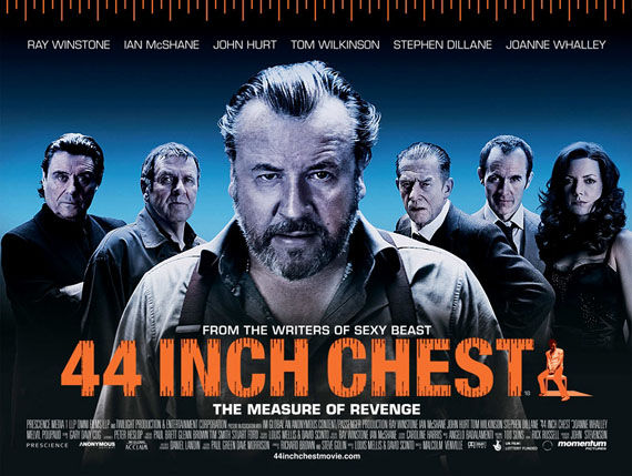 44 inch chest poster Poster Friday Pt.1: Avatar, The Road & Tons More!