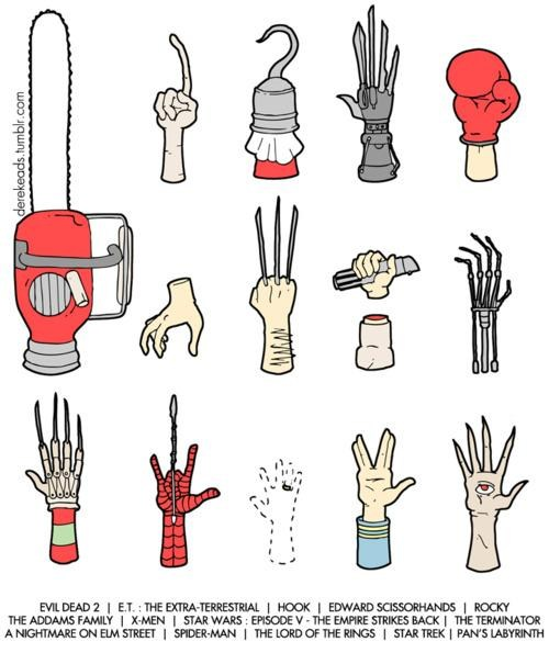 A Guide to Famous Movie Hands A Guide to Famous Movie Hands