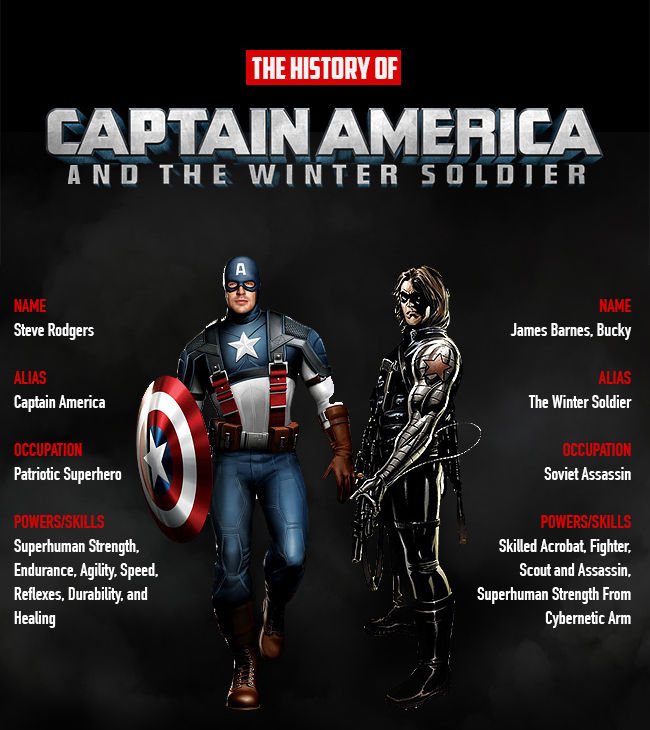 Captain America The Winter Soldier Infographic SR Geek Picks: Captain America 2 Info, Thor 2 Problems and More
