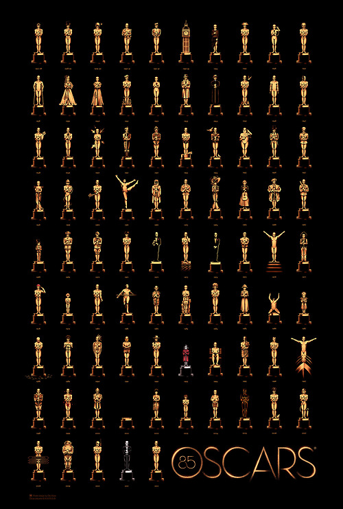 Every Academy Award Winner Represented by the Oscar Statue SR Geek Picks: Nolan Animated Tribute, Die Hard Claymation, Best Picture Oscars & More