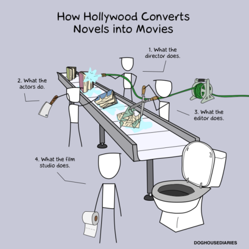 How Hollywood Converts Novels Into Movies SR Geek Picks: Toy Story: Call Me Maybe, Agent Coulson The Vision, Honest Hunger Games Trailer & More