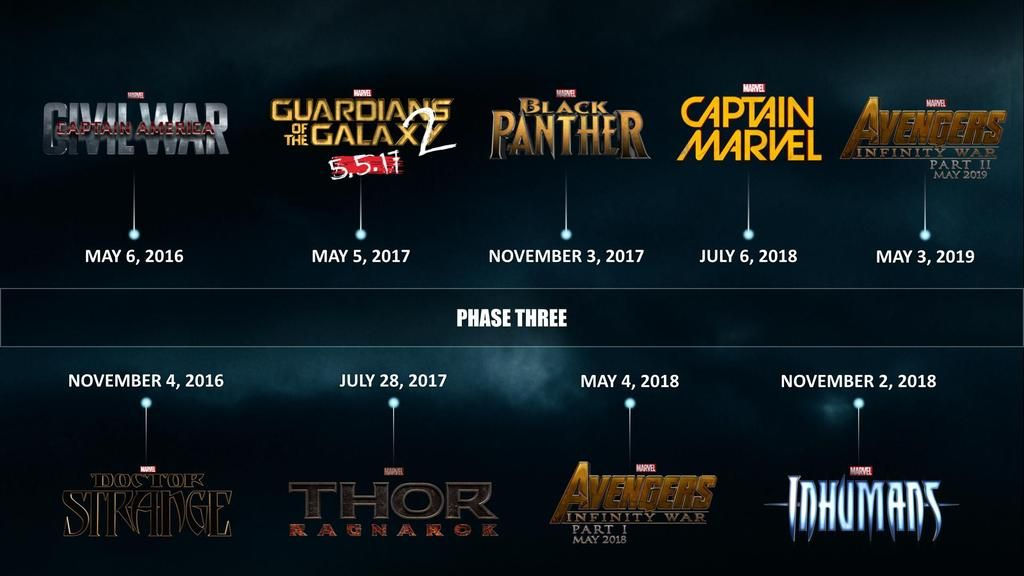 Marvel phase 3 release dates in Australia