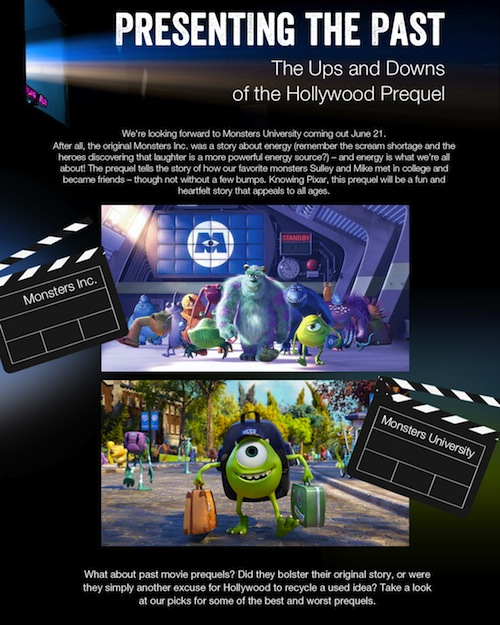 Movie Prequel Infographic SR Geek Picks: Middle Aged Ninja Turtles, C 3PO Raps, Live Action Recess & More!