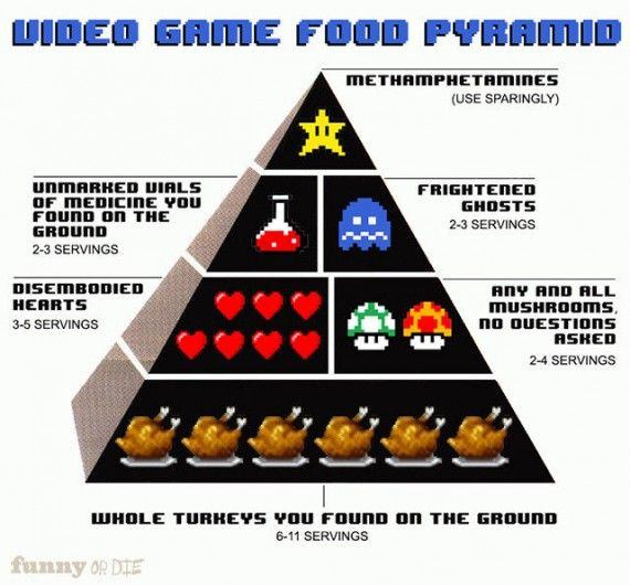 Video Game Characters Food Pyramid 570x530 SR Geek Picks: Best Sci Fi Movie Battles, Video Game Food Pyramid & More