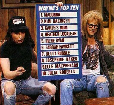 Wayne's World 3 Revisited