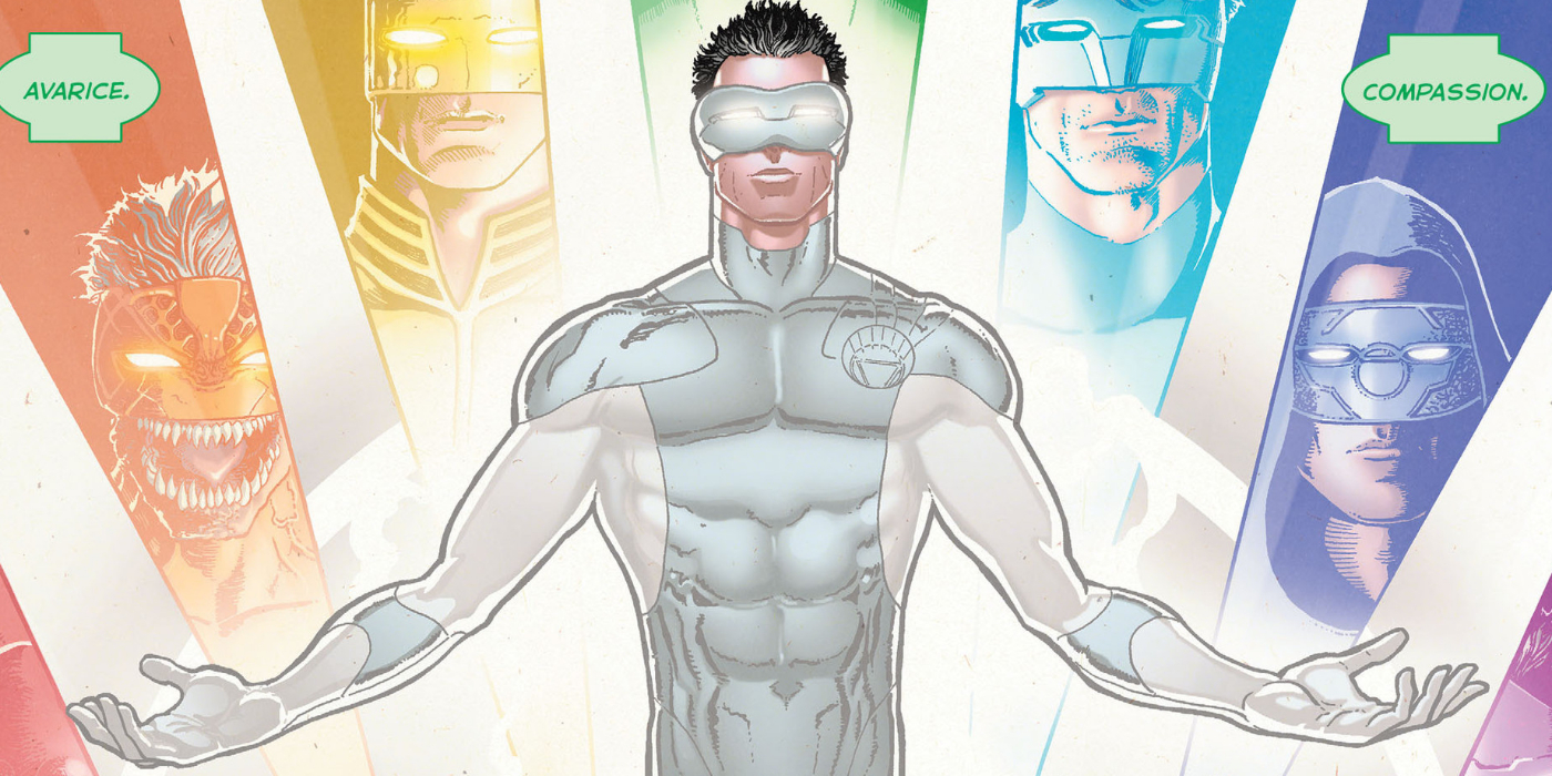 Most Powerful Power Ring Dc