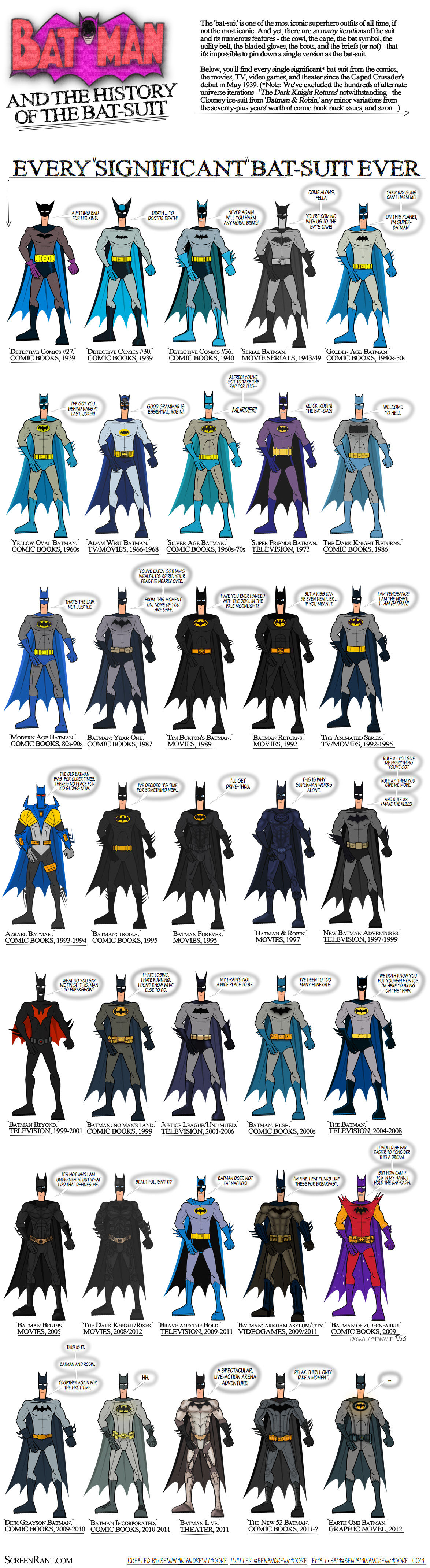 batman infographic Batman Infographic: Every (Significant) Bat Suit Ever