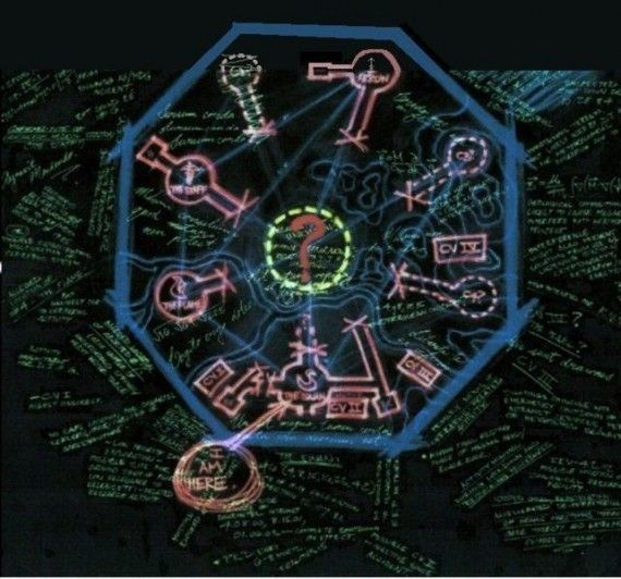 lost dharma initiative stations 570x532 Lost Finale Explained: Answering the Unanswered Questions