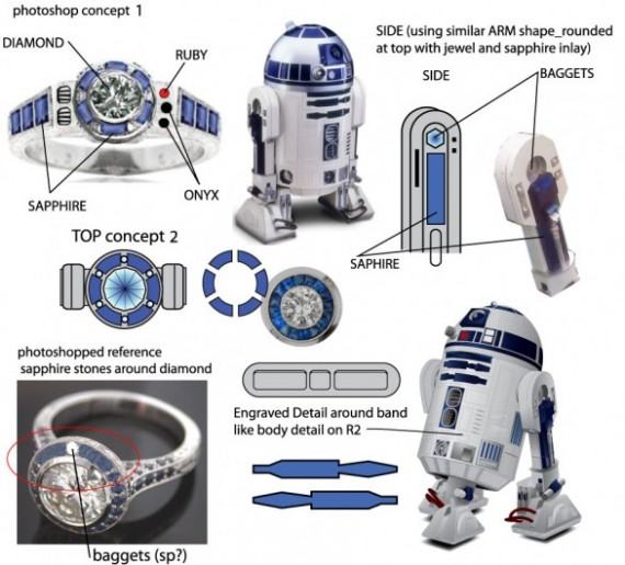 Amazing R2 D2 Engagement Ring