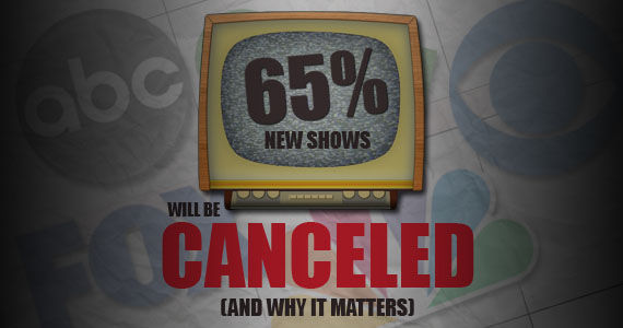 tv success rate canceled TV Success Rate: 65% Of New Shows Will Be Canceled (& Why It Matters)