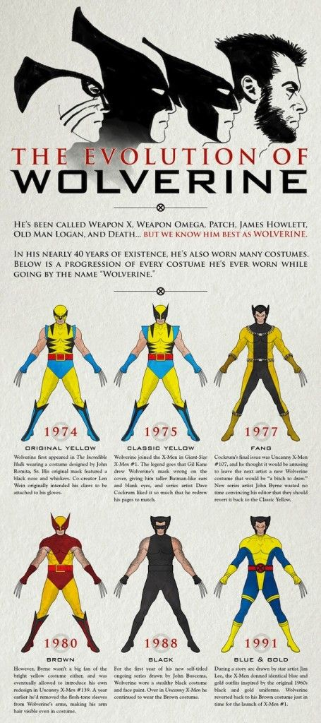 wolverine infographic 455x1024 SR Geek Picks: Wolverine Costume Infographic, Historically Accurate Disney Princess & More